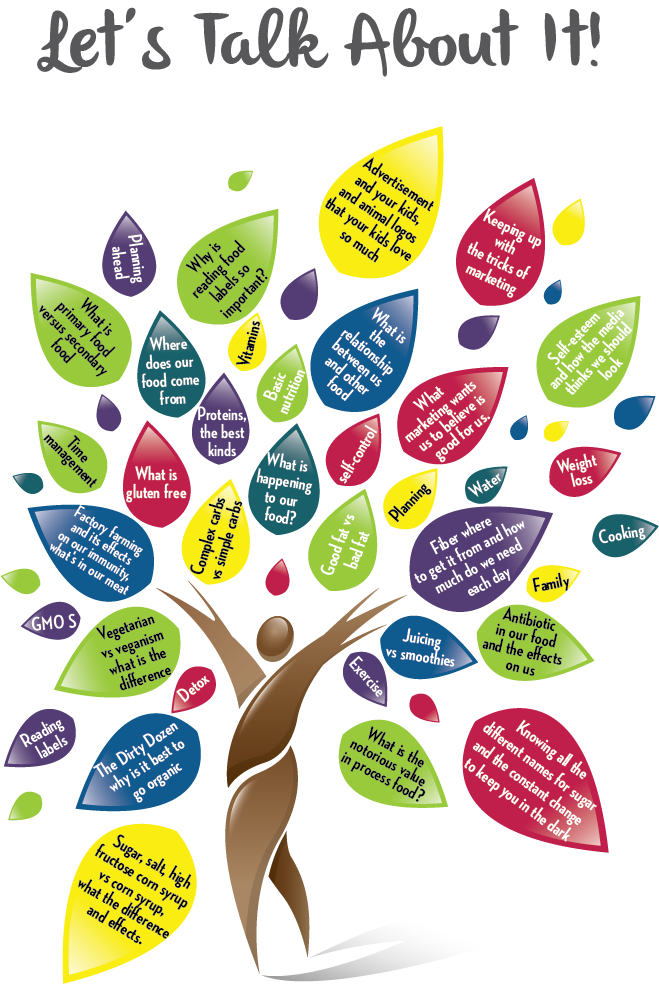 Living Healthy Tree